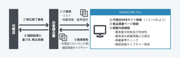 20141023_事例011_OK